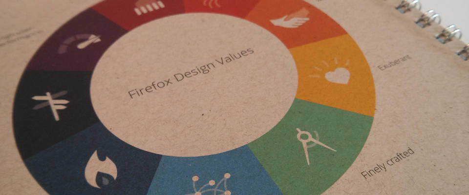 Firefox Design Values